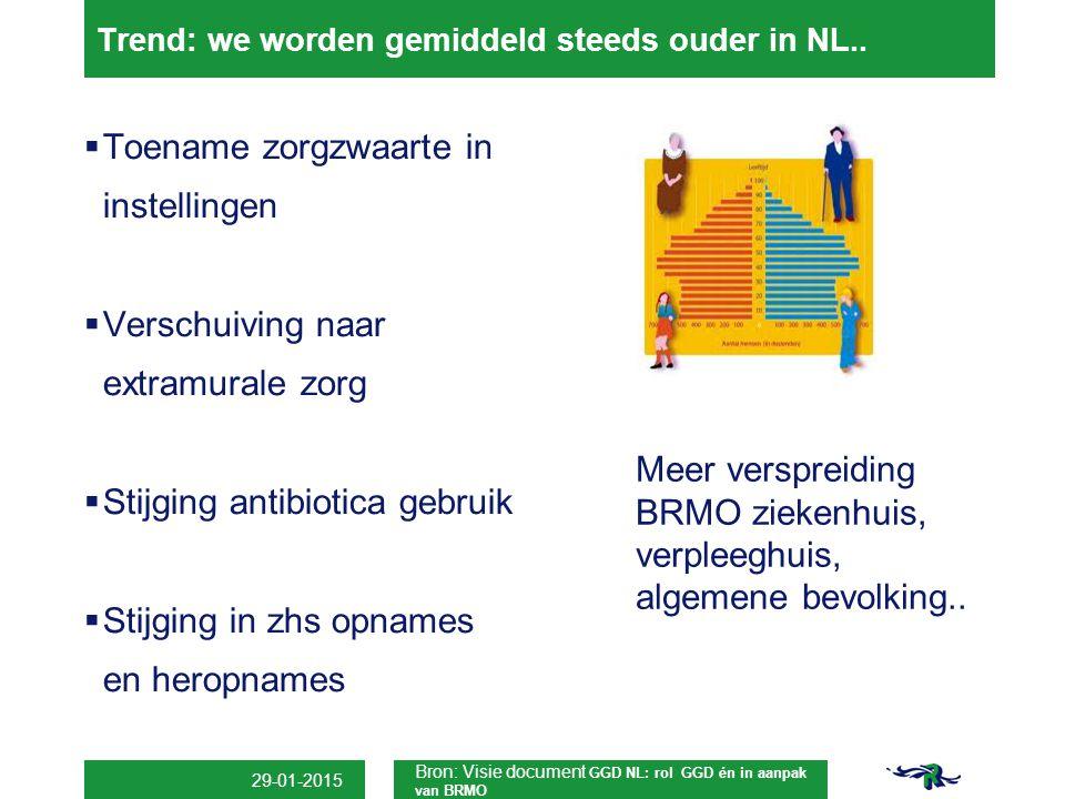 Trend: we worden gemiddeld steeds ouder in NL..