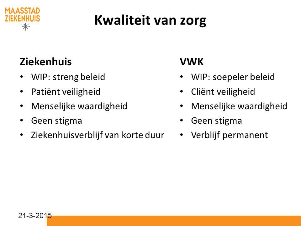Kwaliteit van zorg Ziekenhuis VWK WIP: streng beleid