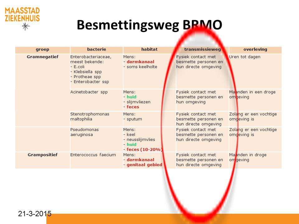 Besmettingsweg BRMO 8-4-2017 groep bacterie habitat transmissieweg