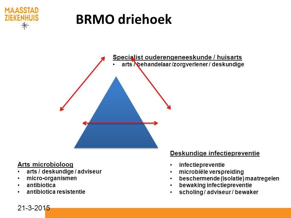 BRMO driehoek 8-4-2017 Specialist ouderengeneeskunde / huisarts