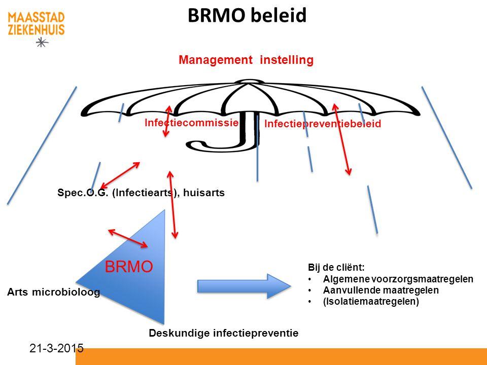 BRMO beleid BRMO Management instelling 8-4-2017 Infectiecommissie