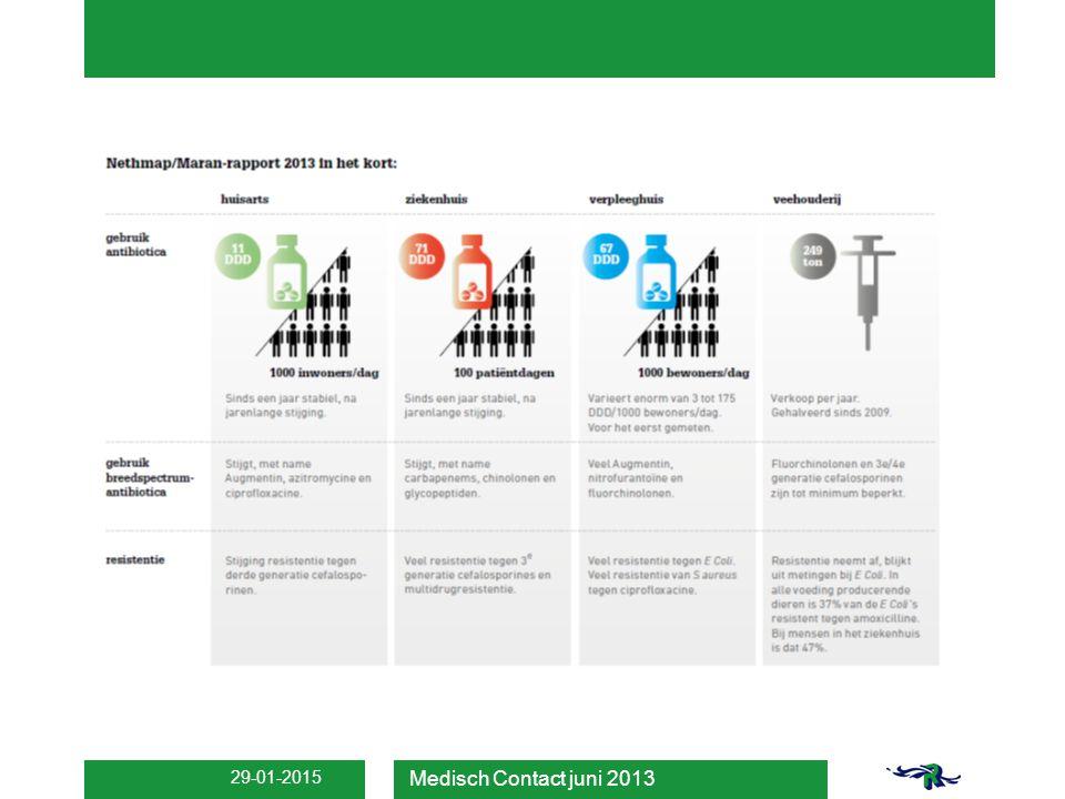 29-01-2015 Medisch Contact juni 2013