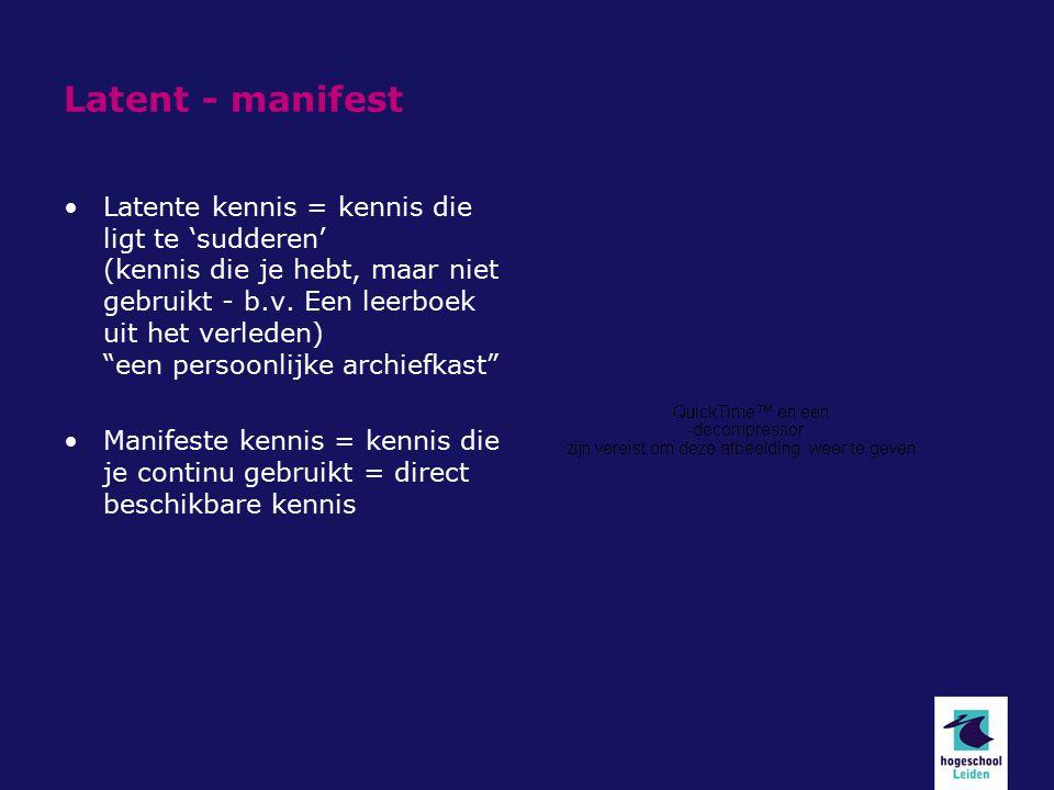 Latent - manifest