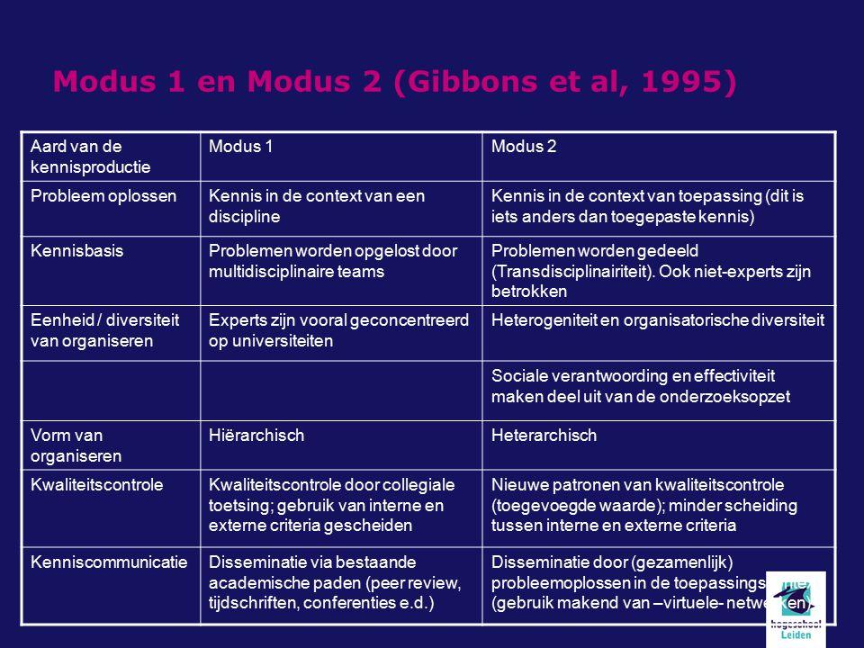 Modus 1 en Modus 2 (Gibbons et al, 1995)