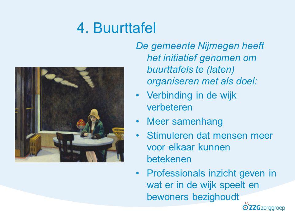 4. Buurttafel De gemeente Nijmegen heeft het initiatief genomen om buurttafels te (laten) organiseren met als doel: