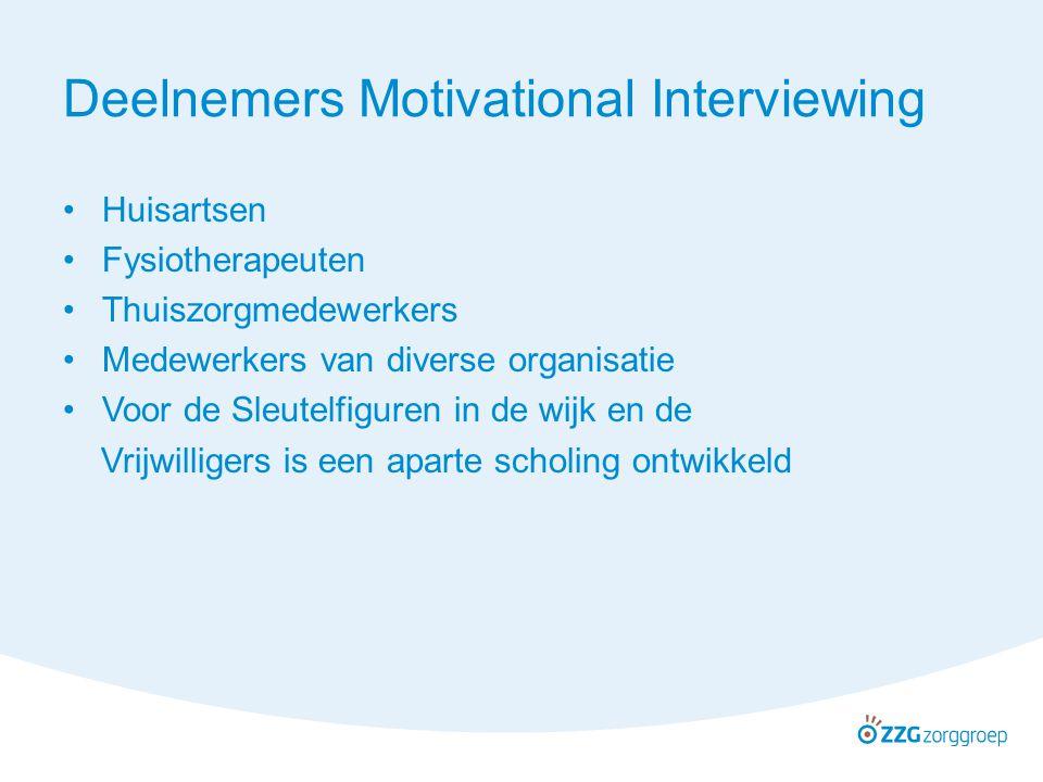 Deelnemers Motivational Interviewing