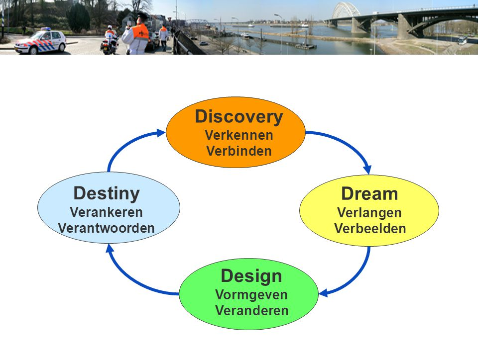 Discovery Destiny Dream Design
