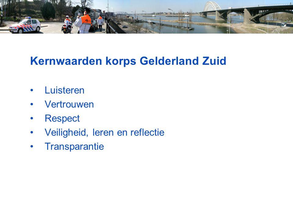Kernwaarden korps Gelderland Zuid