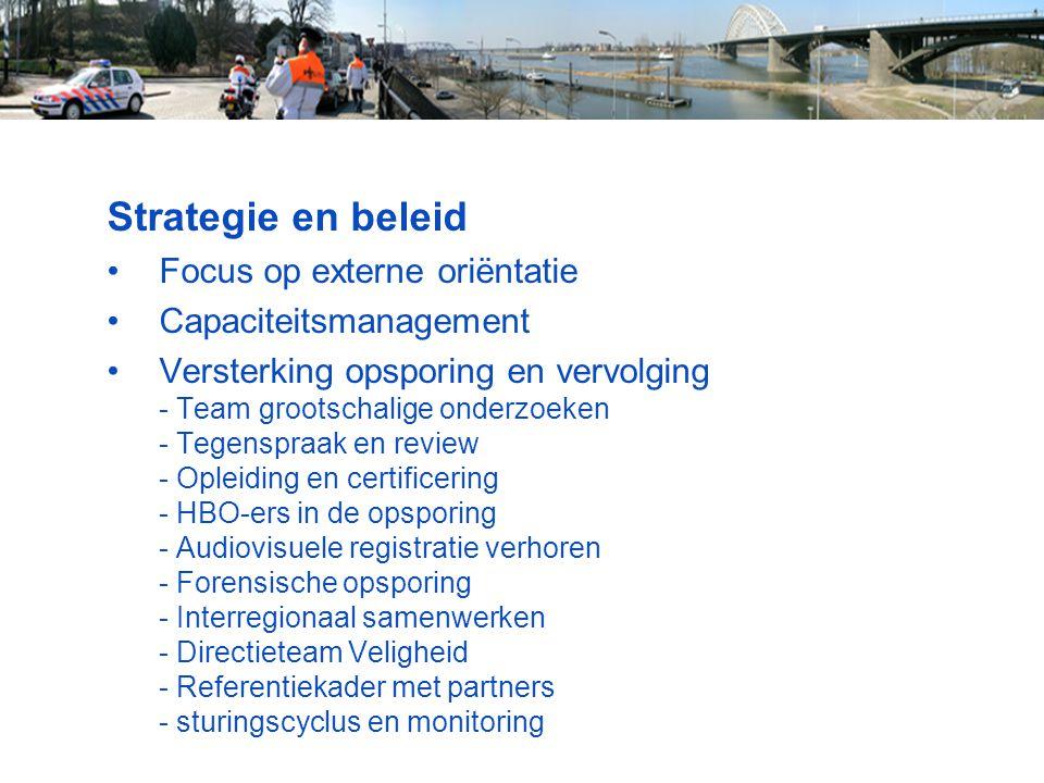 Strategie en beleid Focus op externe oriëntatie Capaciteitsmanagement