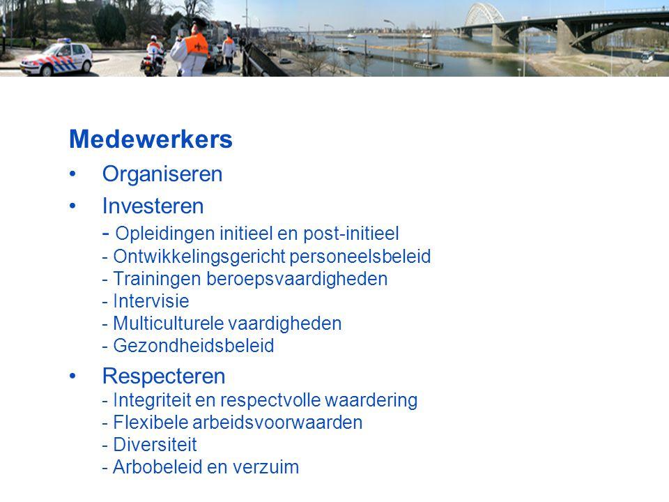 Medewerkers Organiseren
