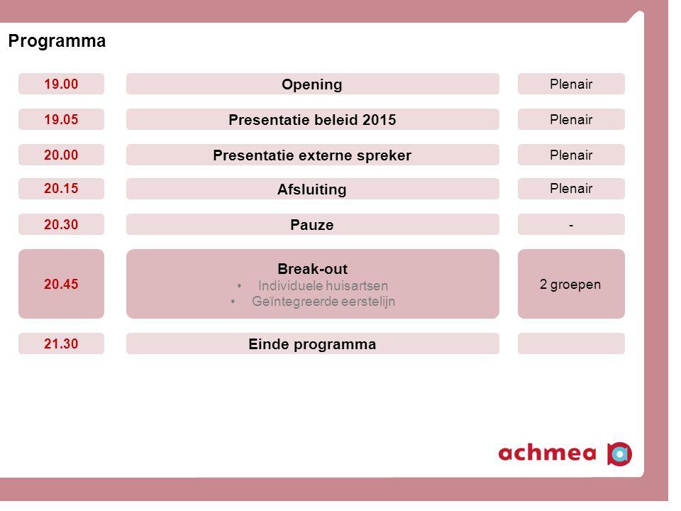 Presentatie externe spreker