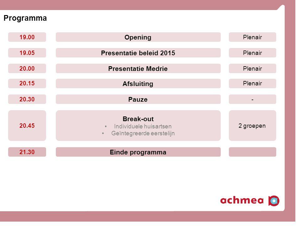 Programma Opening Presentatie beleid 2015 Presentatie Medrie