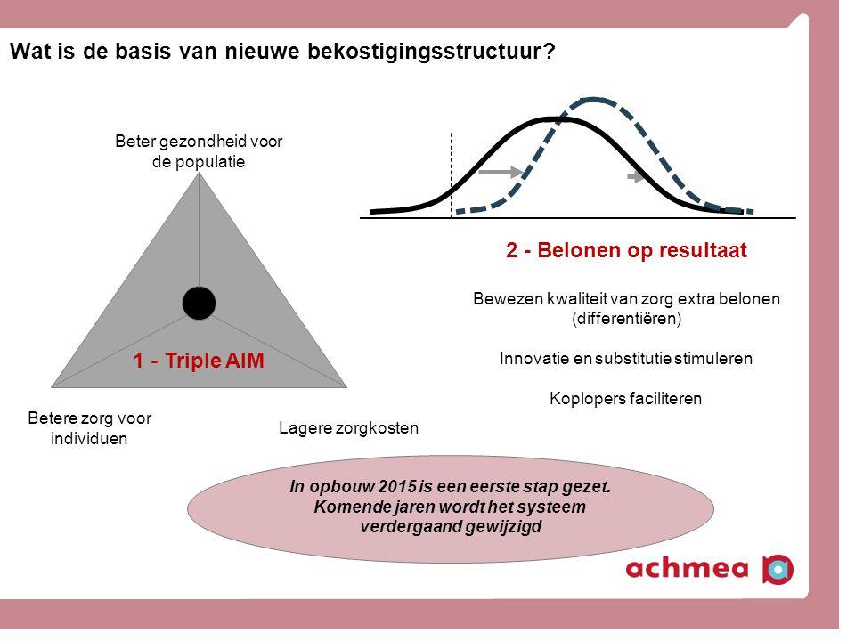 Wat is de basis van nieuwe bekostigingsstructuur