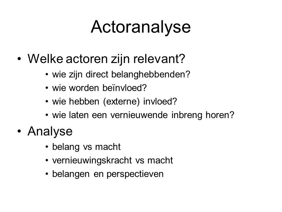 Actoranalyse Welke actoren zijn relevant Analyse