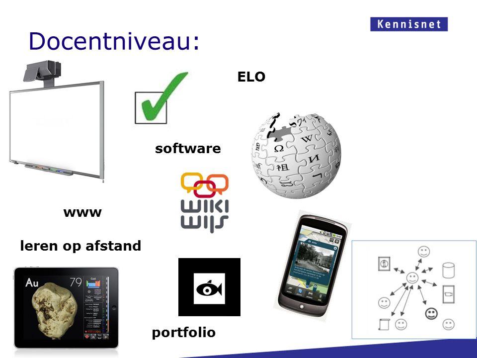 Docentniveau: ELO software www leren op afstand portfolio