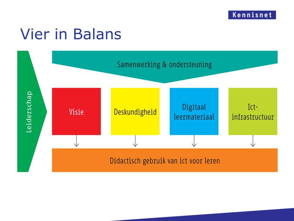 Vier in Balans De basis van de tools wordt gevormd door Vier in Balans: