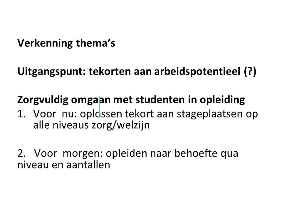 Verkenning thema's Uitgangspunt: tekorten aan arbeidspotentieel ( ) Zorgvuldig omgaan met studenten in opleiding.