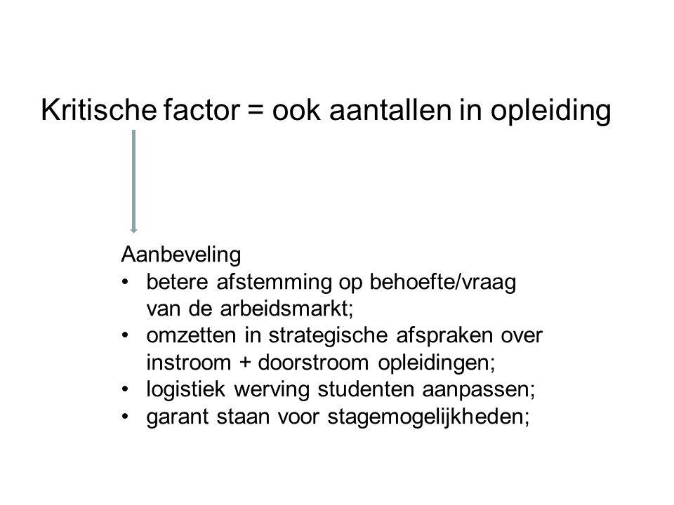 Kritische factor = ook aantallen in opleiding