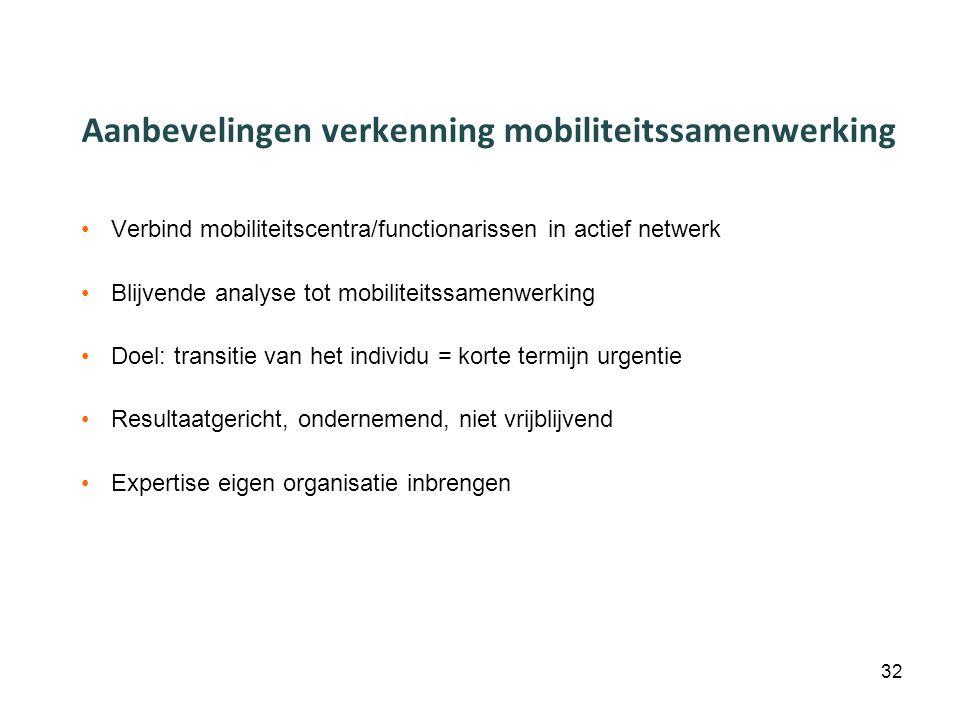 Aanbevelingen verkenning mobiliteitssamenwerking