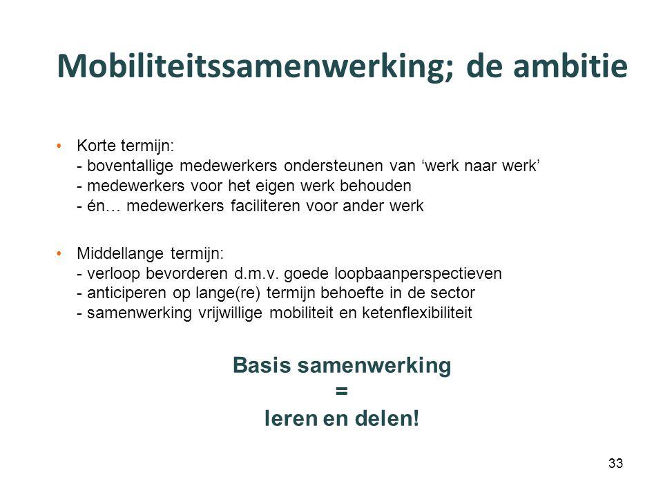 Mobiliteitssamenwerking; de ambitie