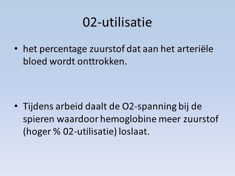 02-utilisatie het percentage zuurstof dat aan het arteriële bloed wordt onttrokken.