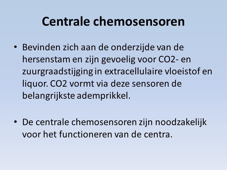 Centrale chemosensoren