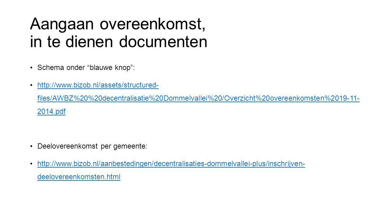 Aangaan overeenkomst, in te dienen documenten