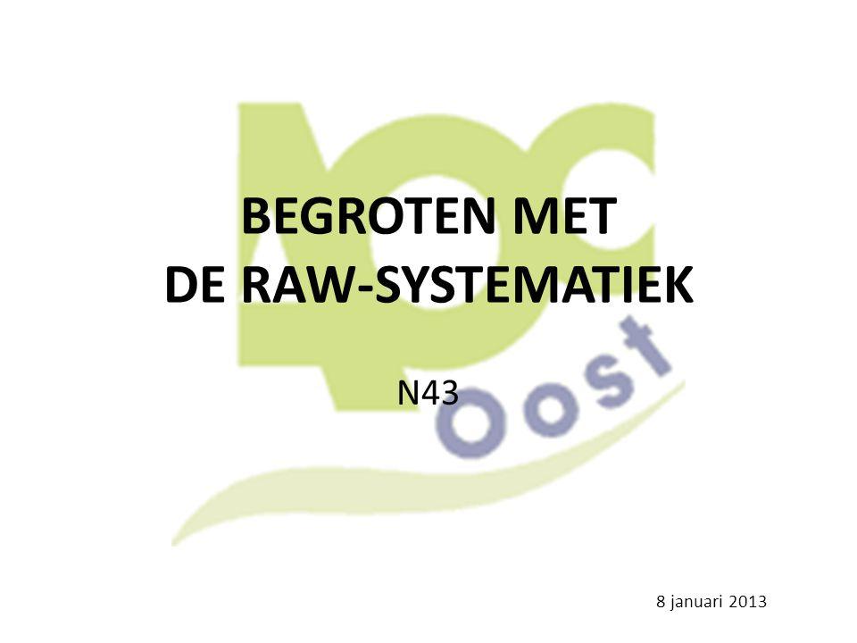 BEGROTEN MET DE RAW-SYSTEMATIEK