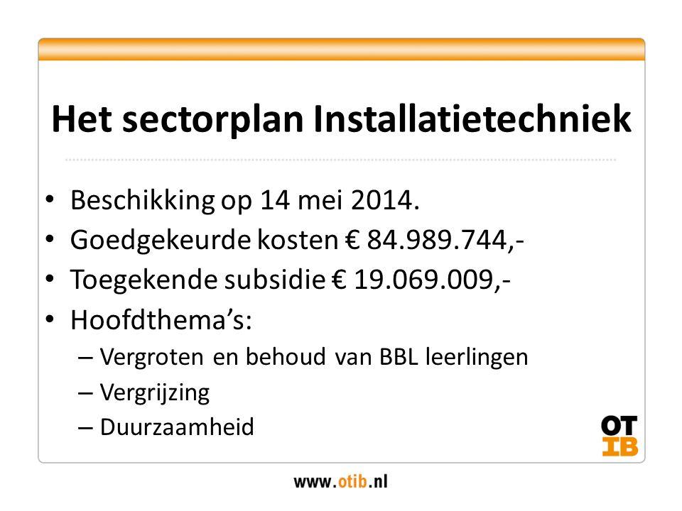 Het sectorplan Installatietechniek