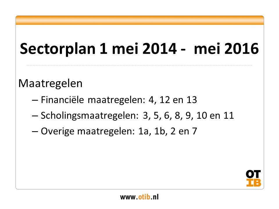 Sectorplan 1 mei 2014 - mei 2016 Maatregelen