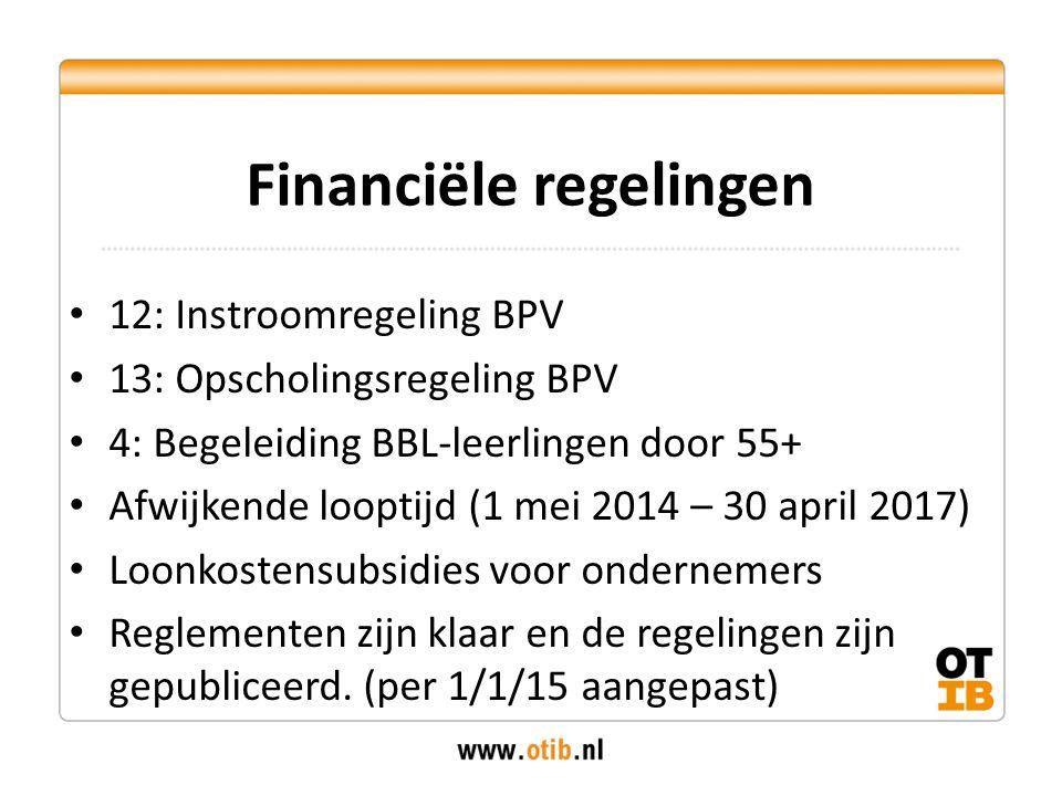 Financiële regelingen