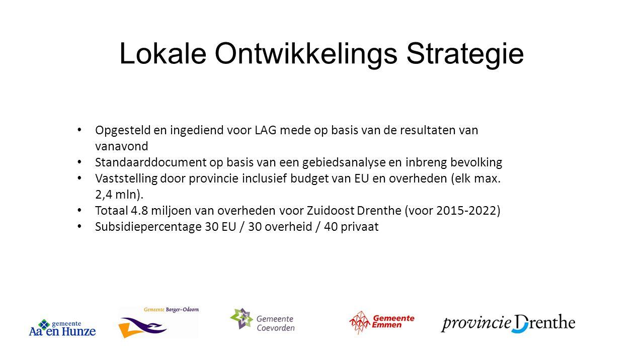 Lokale Ontwikkelings Strategie