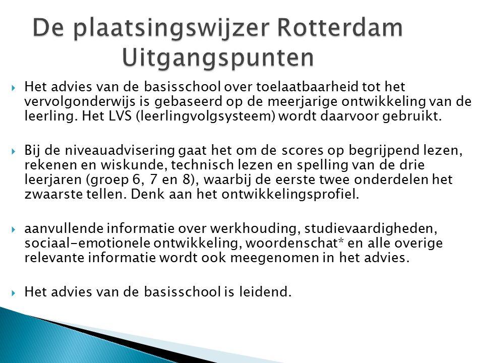 De plaatsingswijzer Rotterdam Uitgangspunten