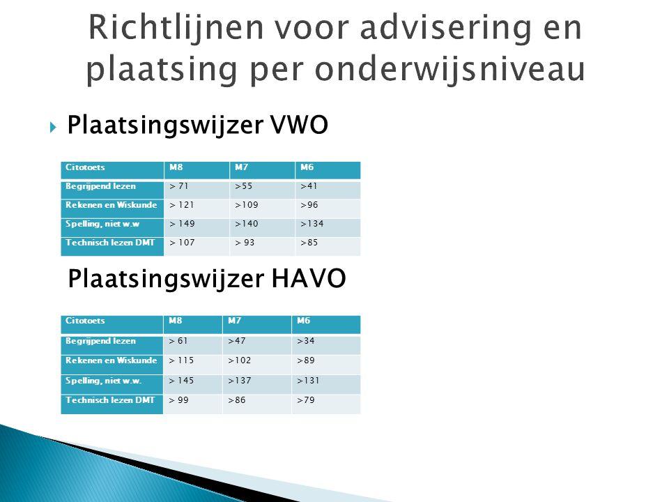 Richtlijnen voor advisering en plaatsing per onderwijsniveau