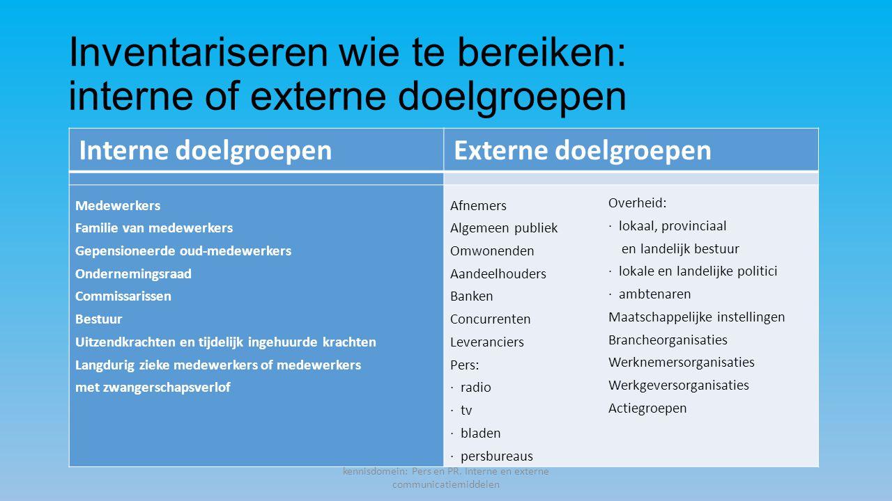 Inventariseren wie te bereiken: interne of externe doelgroepen