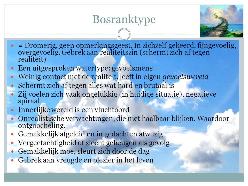 Bosranktype