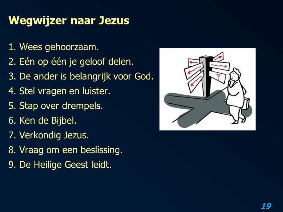 Wegwijzer naar Jezus