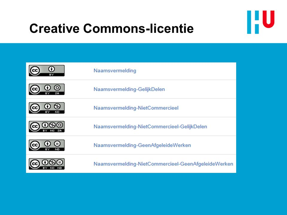 Creative Commons-licentie