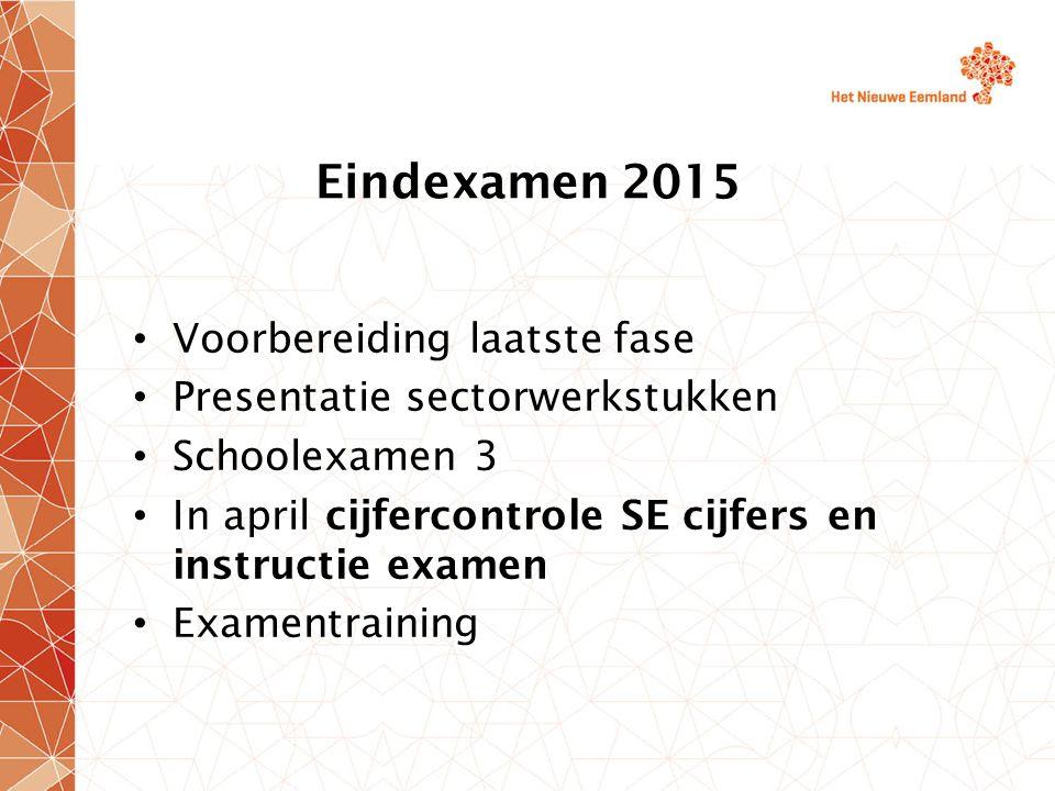 Eindexamen 2015 Voorbereiding laatste fase