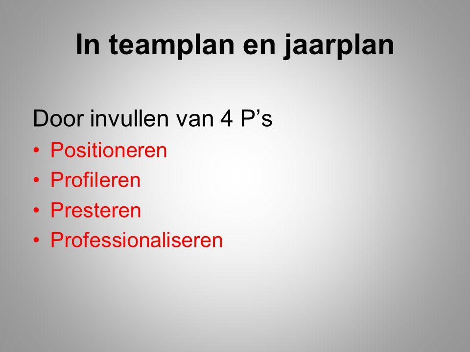 In teamplan en jaarplan