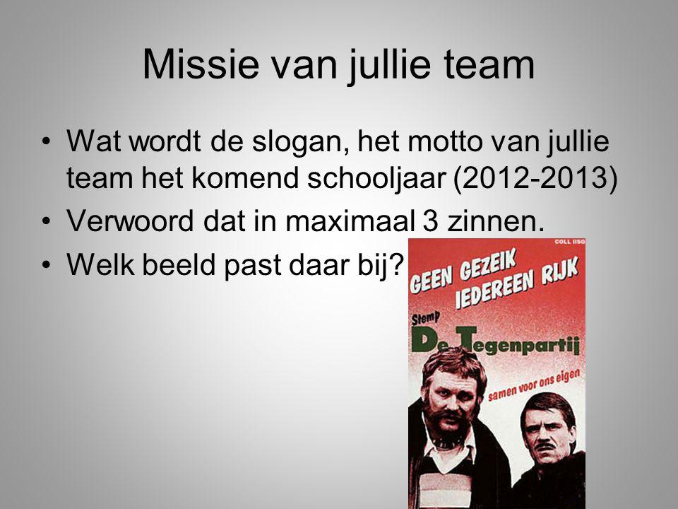Missie van jullie team Wat wordt de slogan, het motto van jullie team het komend schooljaar (2012-2013)