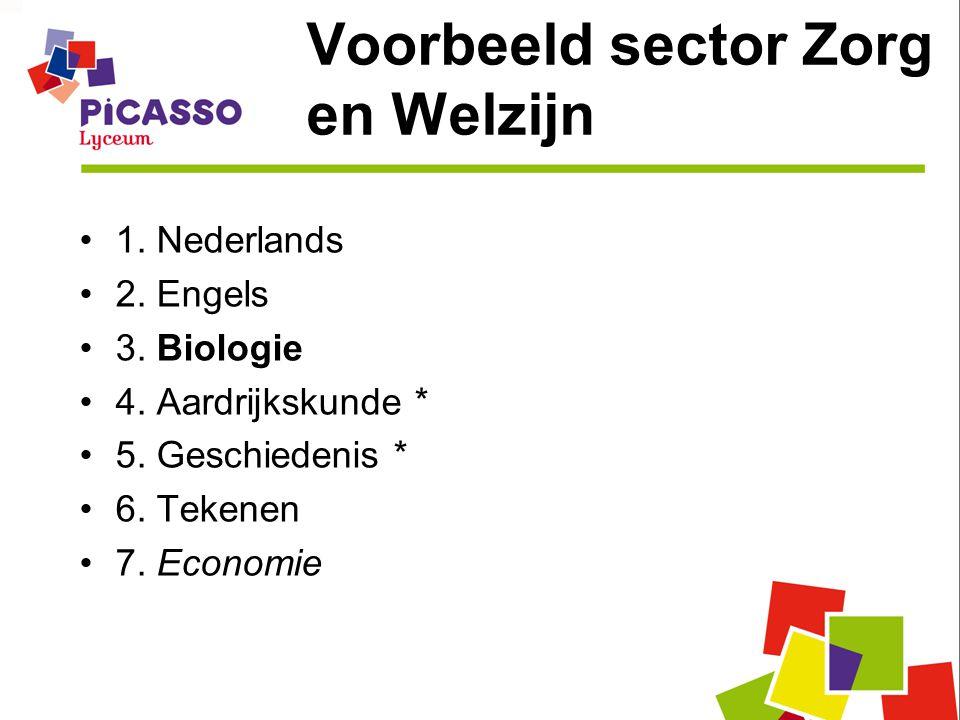 Voorbeeld sector Zorg en Welzijn