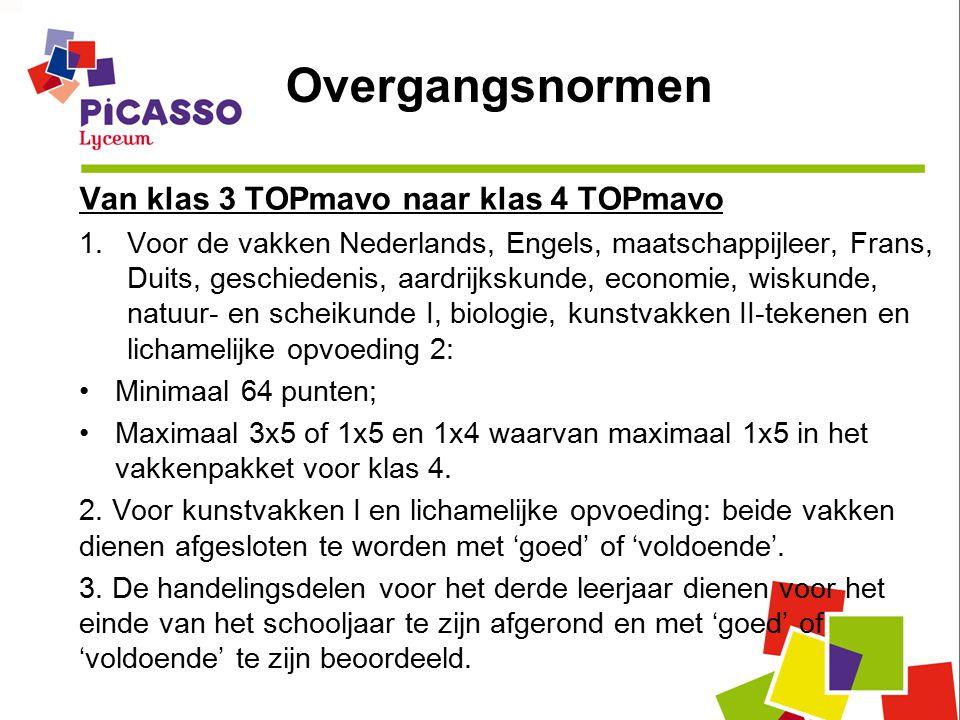 Overgangsnormen Van klas 3 TOPmavo naar klas 4 TOPmavo