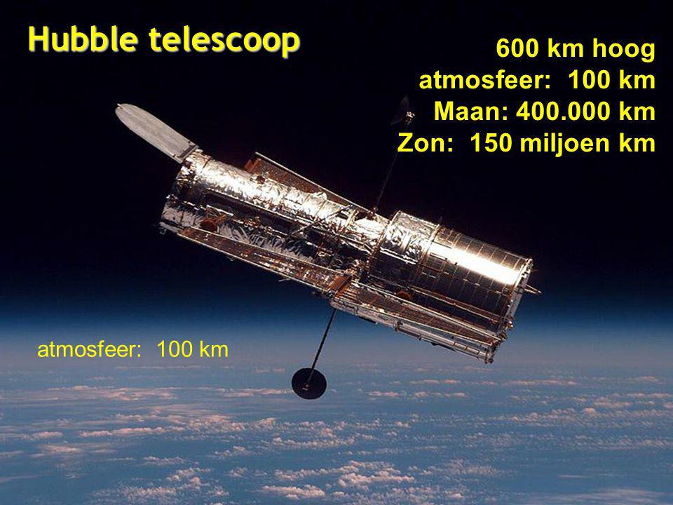 600 km hoog atmosfeer: 100 km Maan: 400.000 km Zon: 150 miljoen km