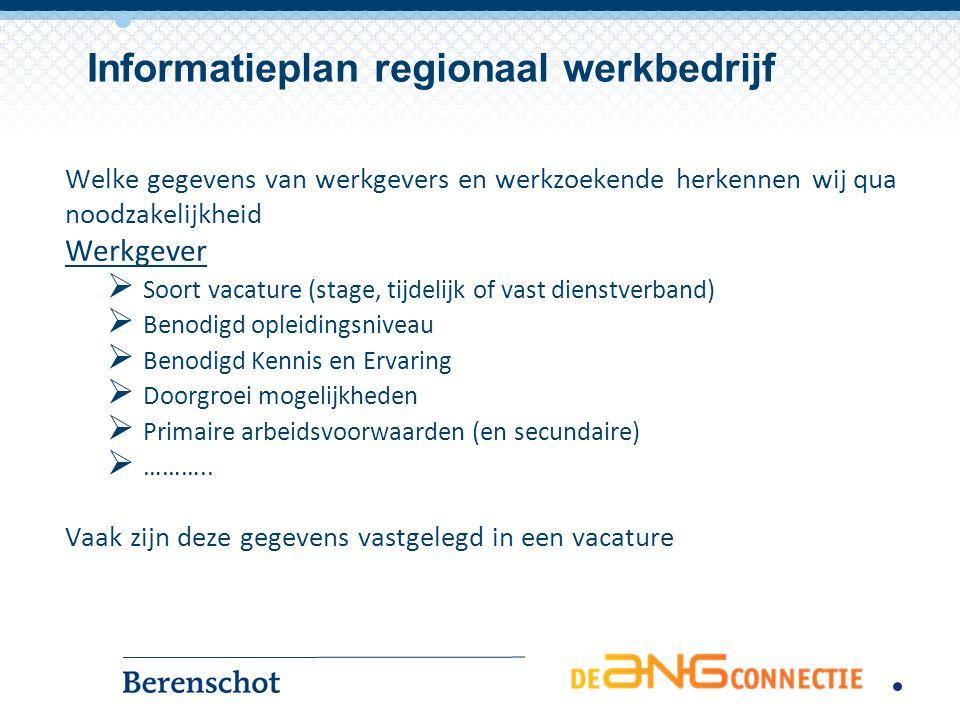 Informatieplan regionaal werkbedrijf