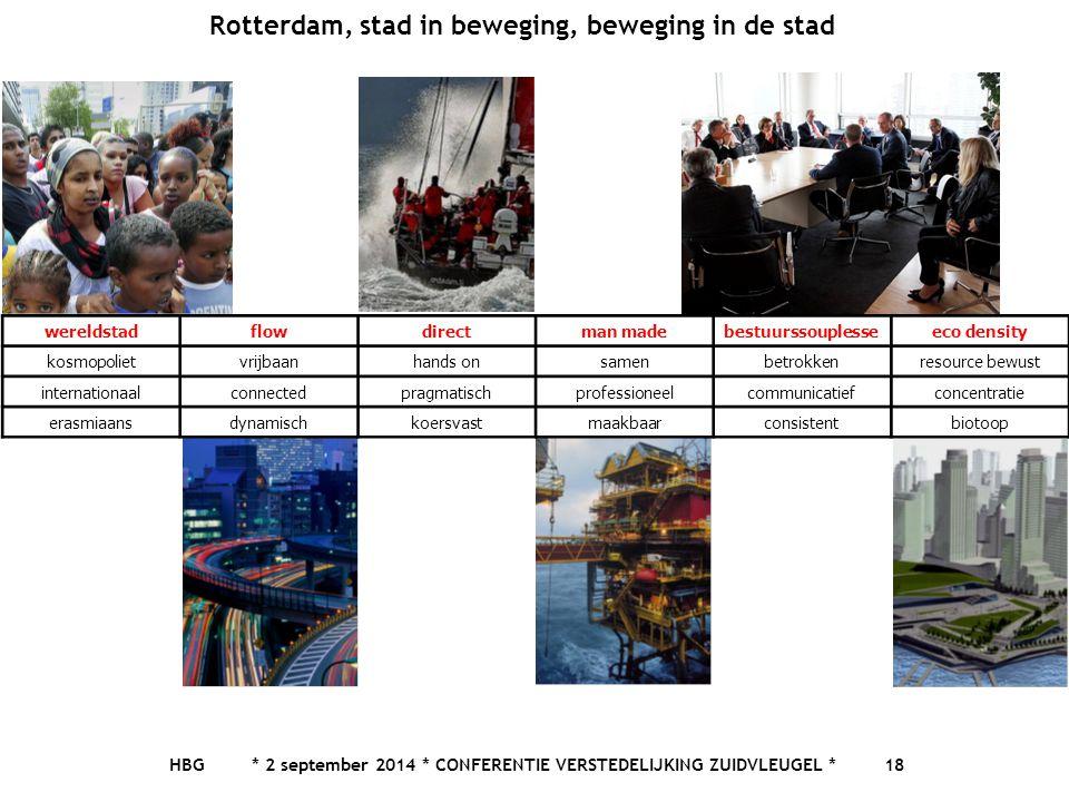 Rotterdam, stad in beweging, beweging in de stad