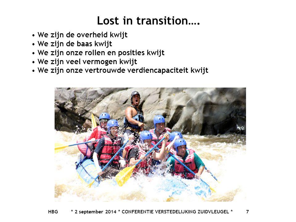 Lost in transition…. We zijn de overheid kwijt We zijn de baas kwijt