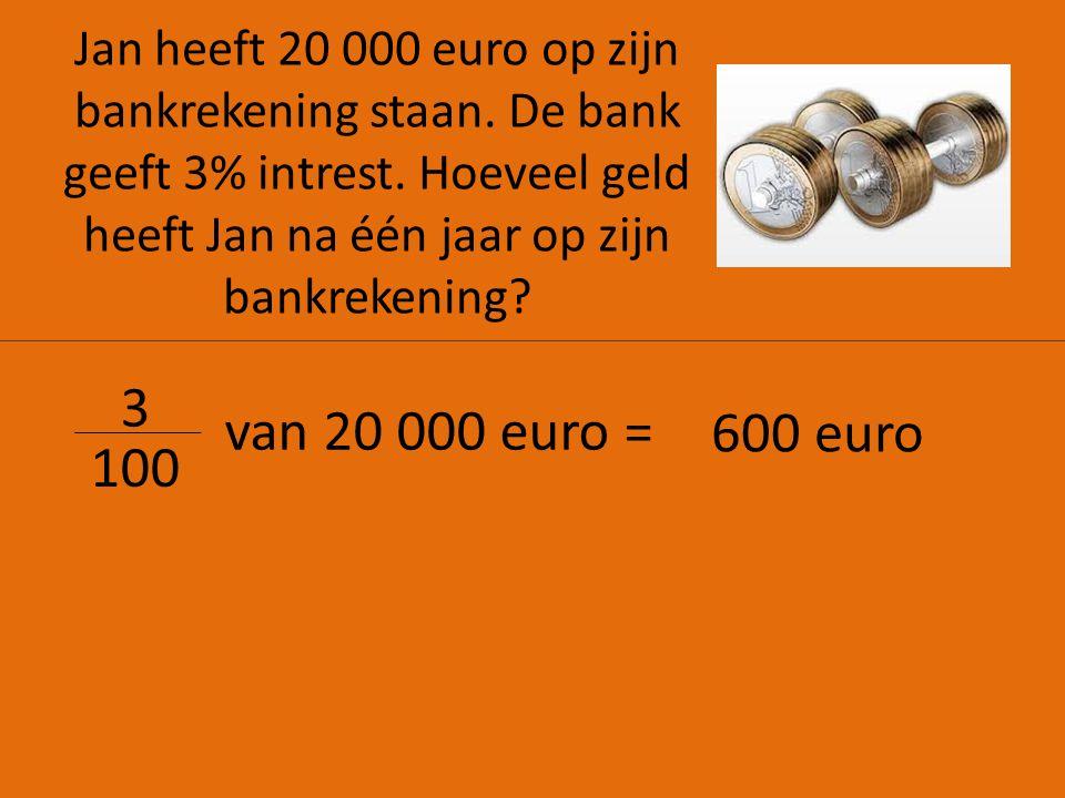 Jan heeft 20 000 euro op zijn bankrekening staan