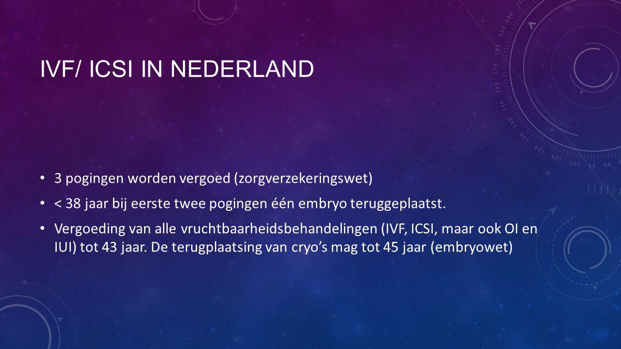 IVF/ ICSI in nederland 3 pogingen worden vergoed (zorgverzekeringswet)