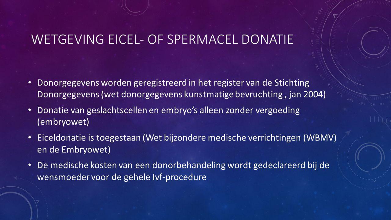 Donorgegevens worden geregistreerd in het register van de Stichting Donorgegevens (wet donorgegevens kunstmatige bevruchting , jan 2004)